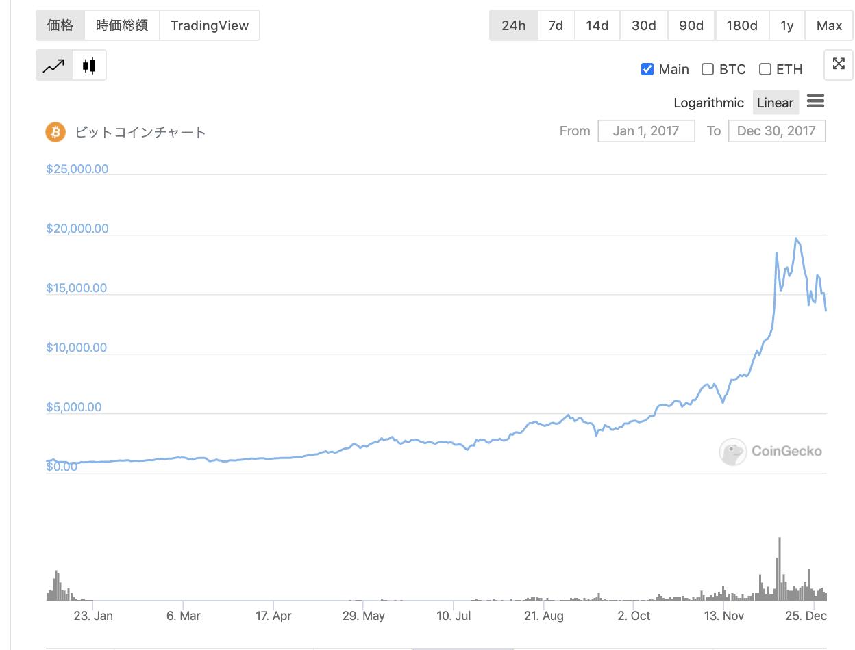 2017_chart
