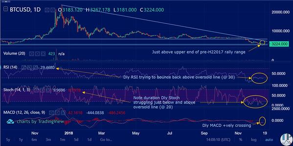 BTCUSD_daily_technical_analysis-1