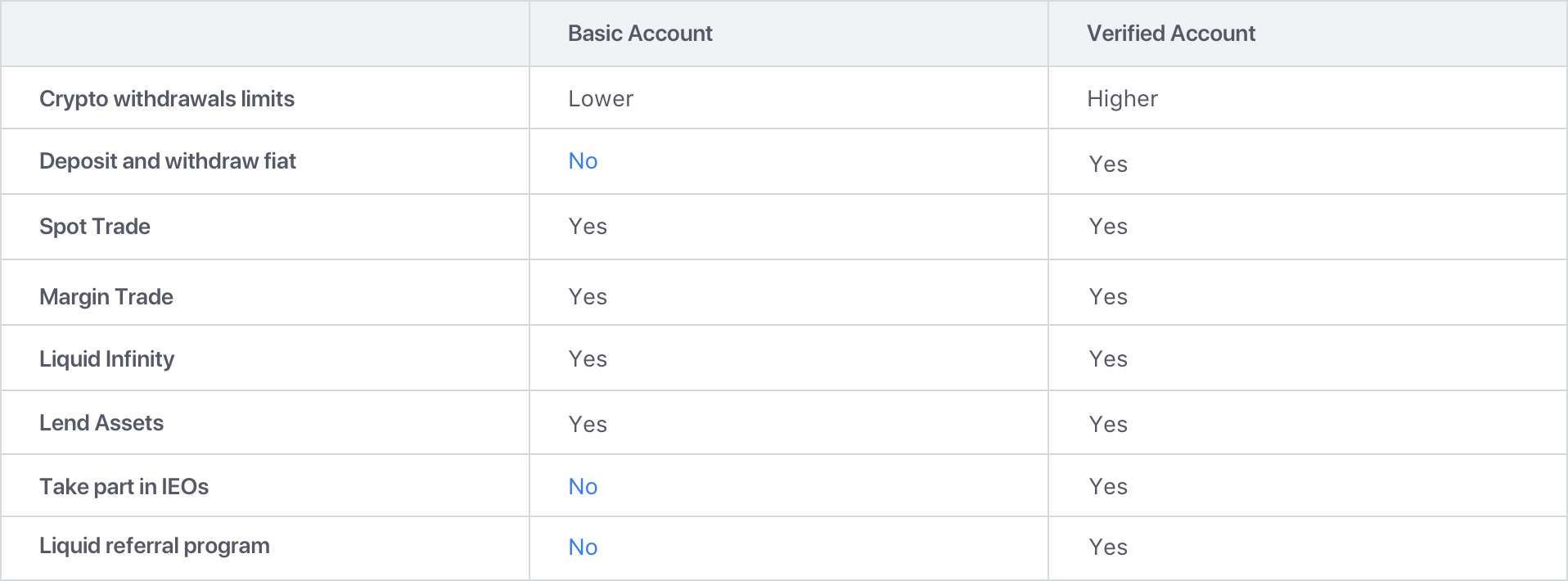 Basice Account 2