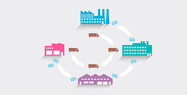 Supply chain is a use case for blockchain