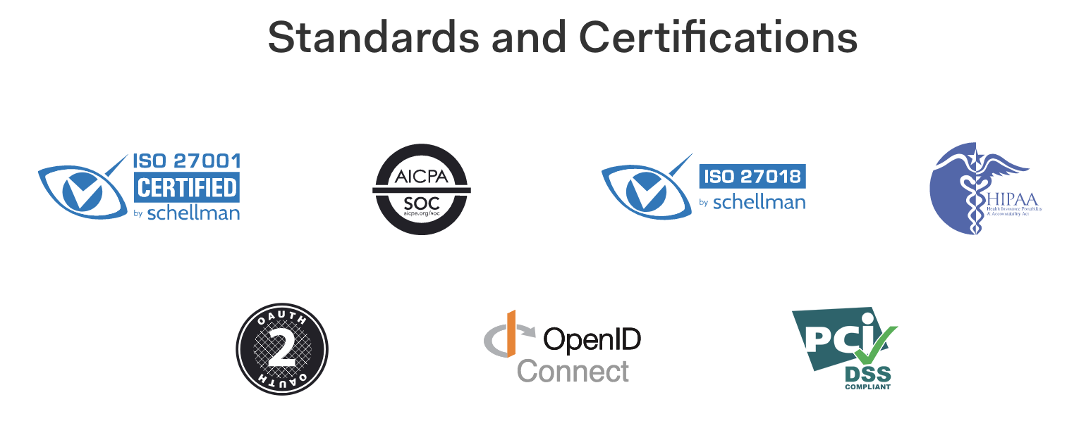 standards and certifications