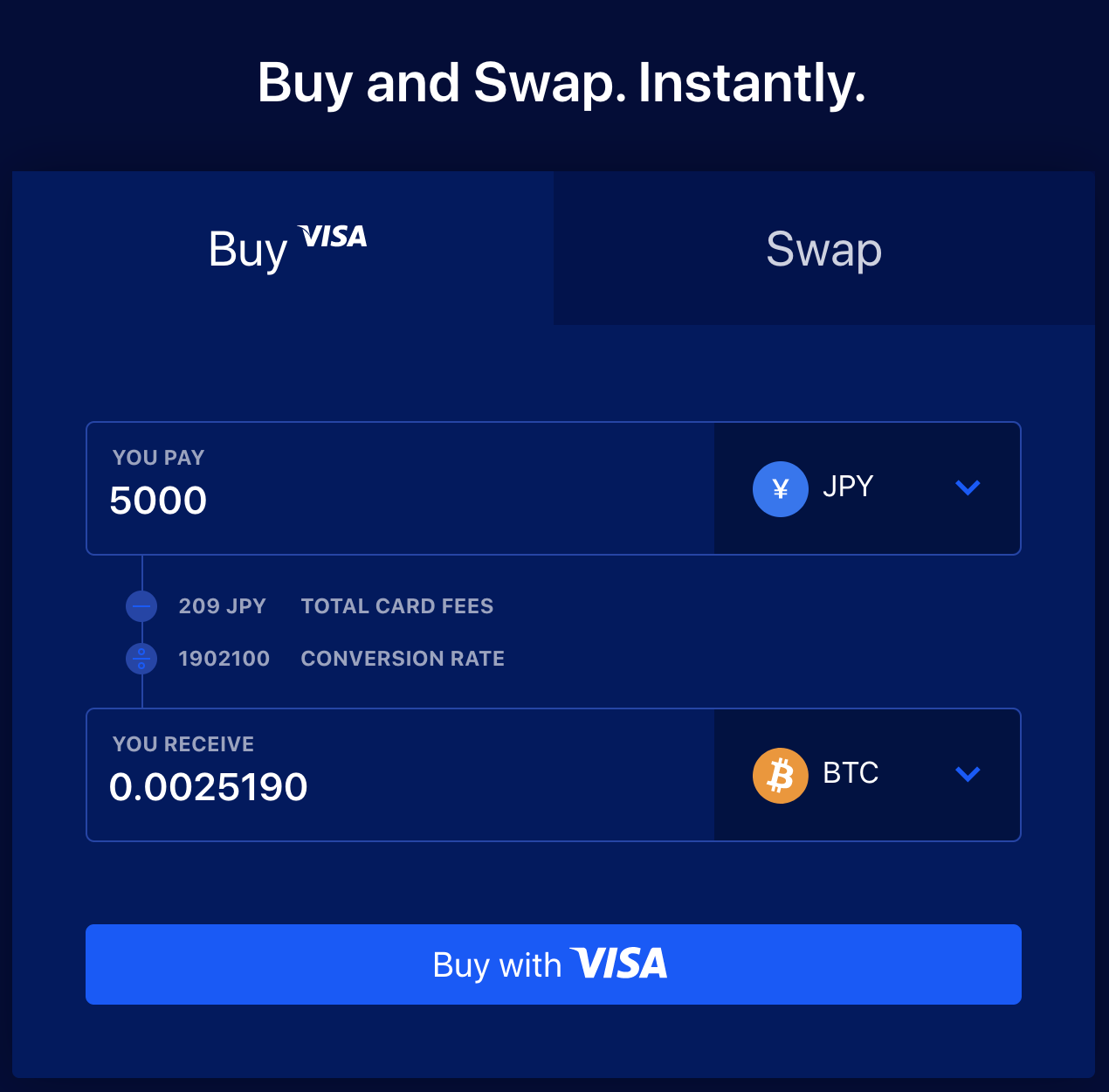 Buy and swap