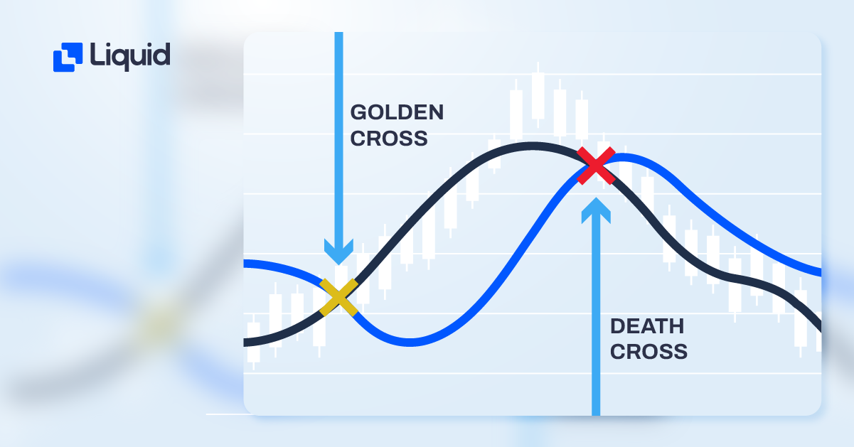 Crypto Golden Cross and Death Cross explained